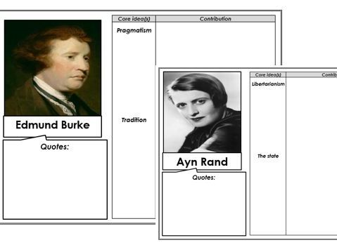 Edexcel A-Level Politics: Conservatism Key Thinker Cards