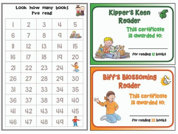 Reading Challenge - How Many Books I've Read - Certificates and Recording Template