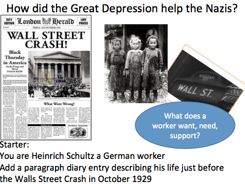 The Rise of Hitler and the Nazis - Lesson 5 the Great Depression