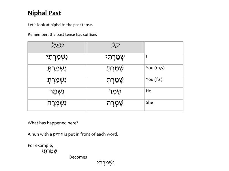 Biblical Hebrew Resources