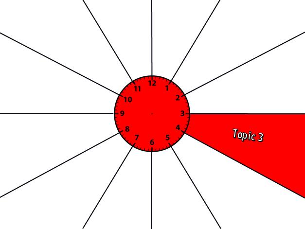 Automatic Revision Clock Slideshow (1hr)