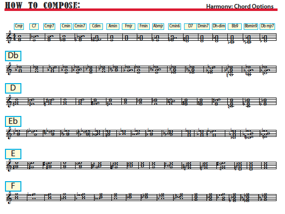 Chord Options - 17 options for each note.