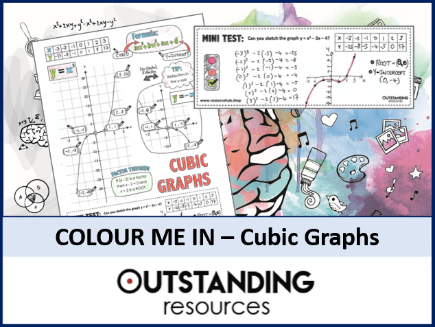 Colour Me In Sheets or Doodle Notes - Cubic Graphs or Cubic Functions