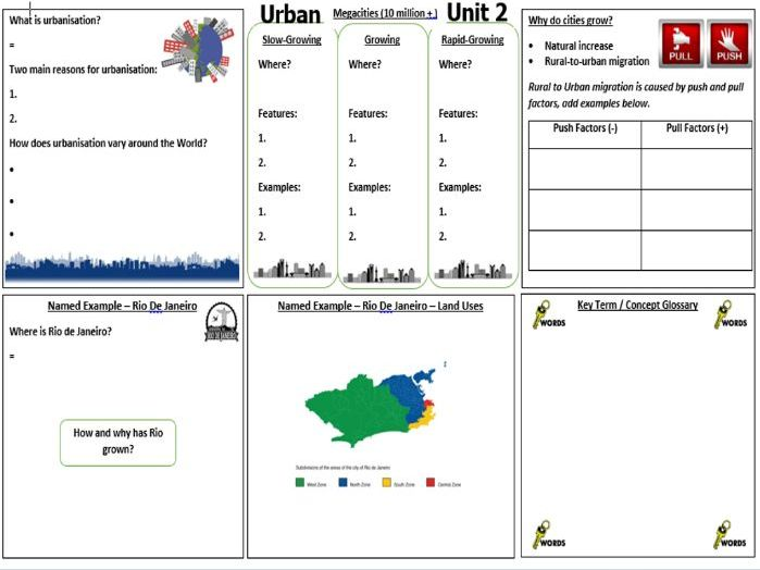 Urban Issues and Challenges Worksheet Sheet / Booklet