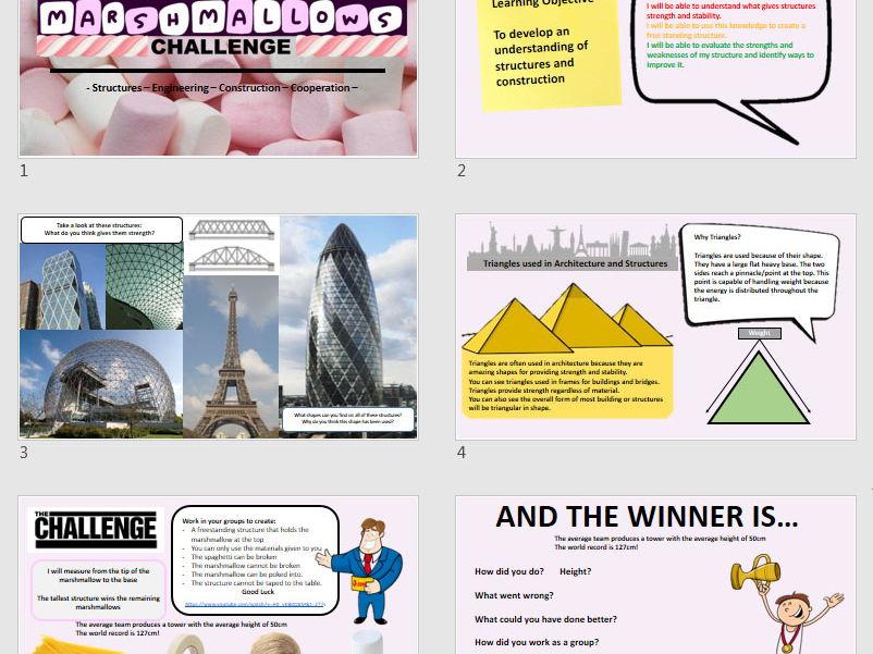 The Marshmallow Challenge - STEM -