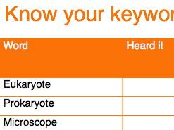Keyword tally charts Biology year 10 GCSE