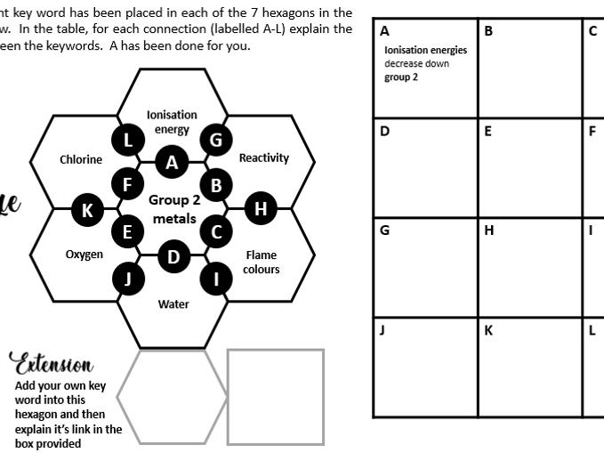 Group 2 Chemistry hexagons