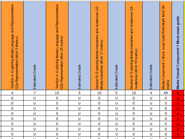 wjec gcse film studies coursework grade boundaries