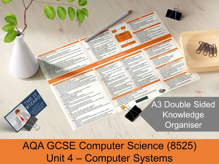 AQA GCSE 8525 Unit 4 Computer Systems Knowledge Organiser Revision Mat (Computer Science)