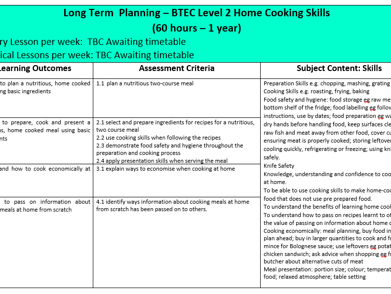 BTEC L2 Home cooking skills SOW