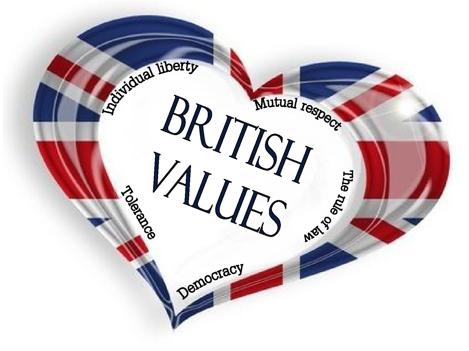 SMSC and British Values