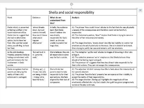 Sheila and social responsibility