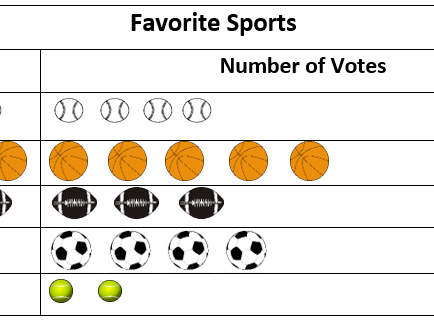 Sports Pictograph with Questions