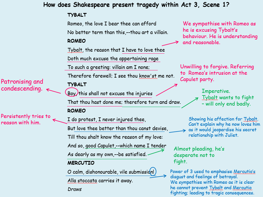 Tragedy within Romeo and Juliet
