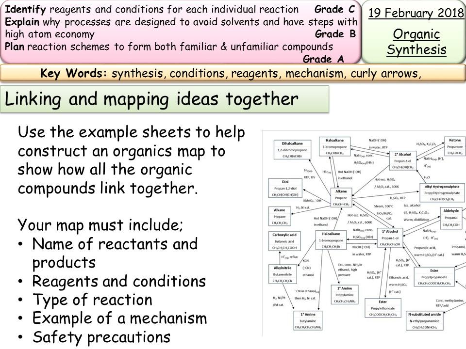 New (2016) AQA Chemistry A Level: Part 3 - Bonding