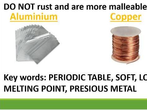 Edexcel Design and Technology AC1.8  Ferrous and Non- Ferrous Metals