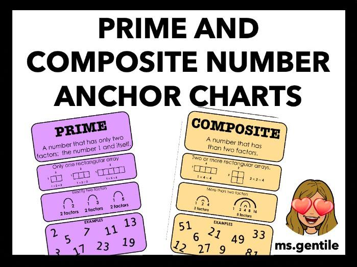 Prime and Composite Number Anchor Chart Posters