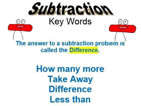 Math Key Words-Smart Bd & Printables to post/hand-out: for Add, Subt, Mult, Div