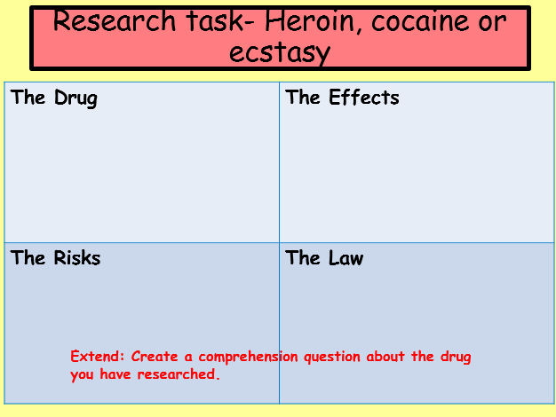 Exploring the effects of drugs