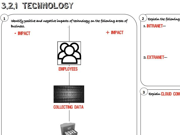 AQA GCSE Business (9-1) 3.2.1 Technology Learning Mat / Revision