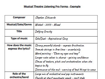 Intro to Musical Theatre for A-Level EDUQAS