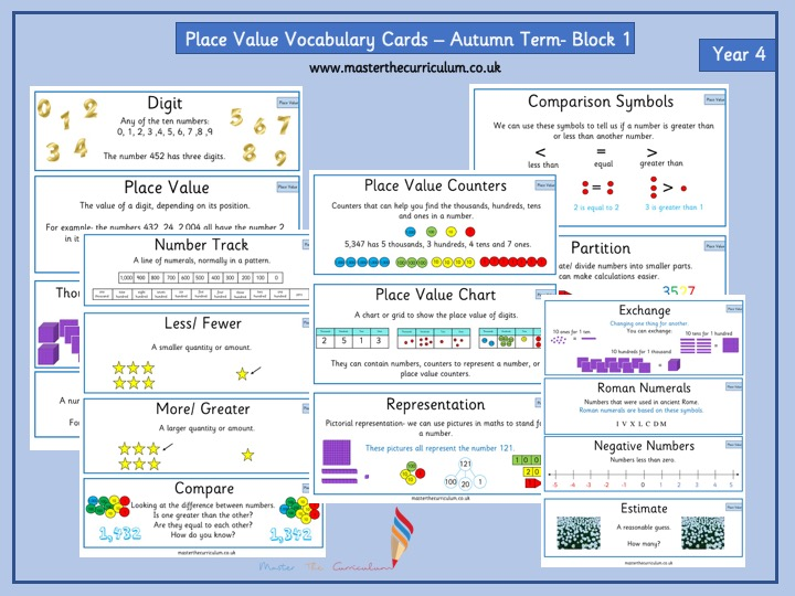 Year 4 Maths Vocabulary cards - Place Value- Autumn Term- Block 1- Supports White Rose Teaching