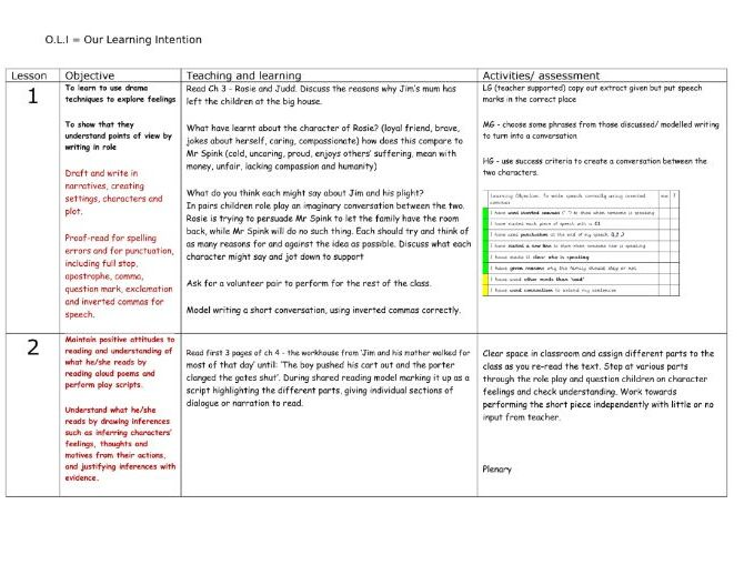 Street Child - Berlie Doherty Literacy planning KS2