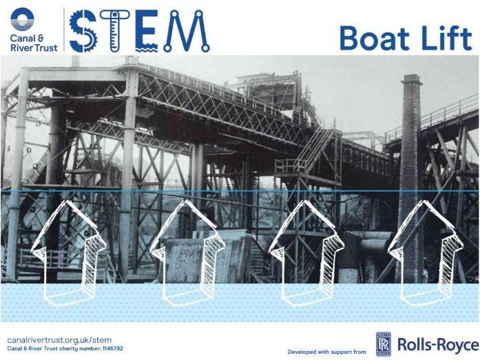 Canal & River Trust STEM: Boat Lift - Hydraulics