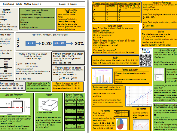 Functional Skills Math revision fact-sheets L1 and L2