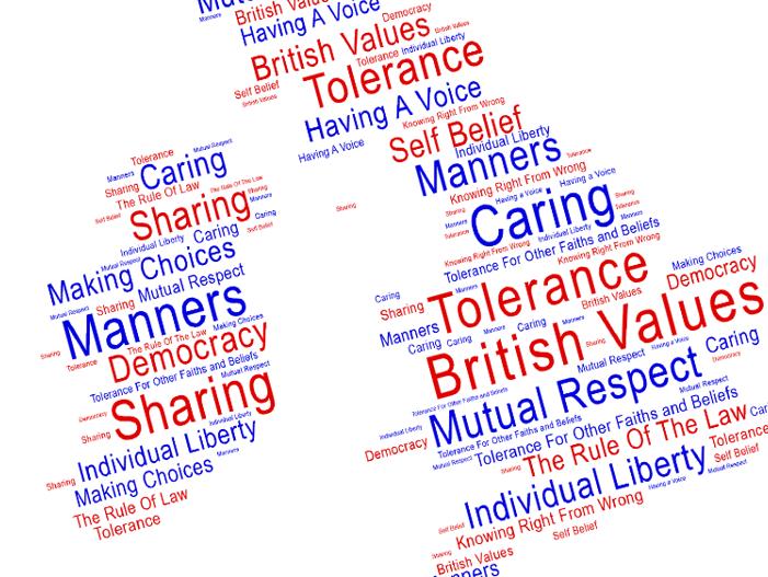 KS2/3 British Values/ Democracy Drama Lesson
