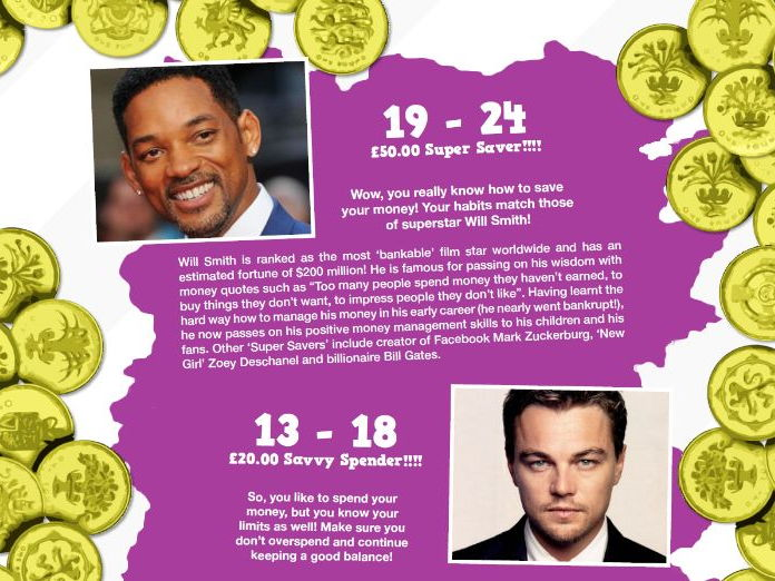OMG Celeb Money Quiz - What kind of saver / spender are you?