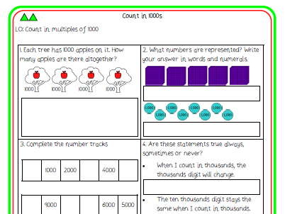 4. Count in 1000s differentiated worksheets (Y4 NPV)