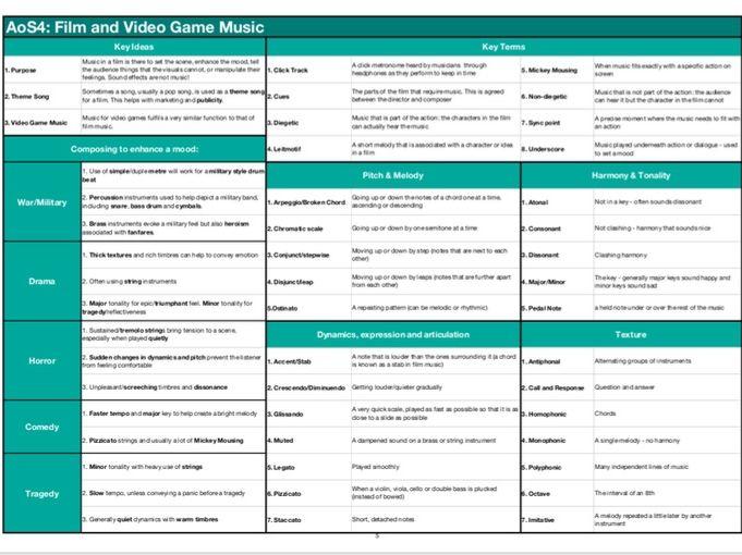 OCR Film Music Editable Knowledge Organiser and Activities