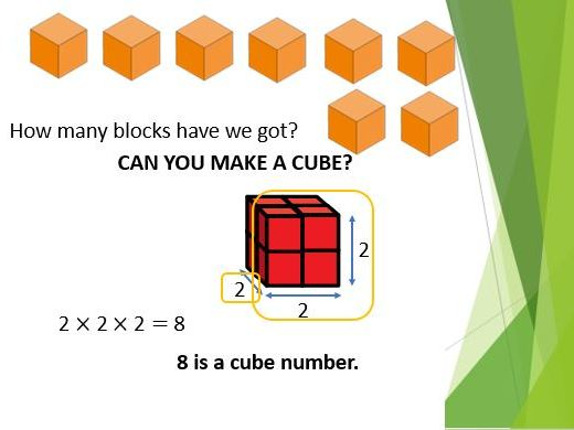 Cube Numbers Year 5