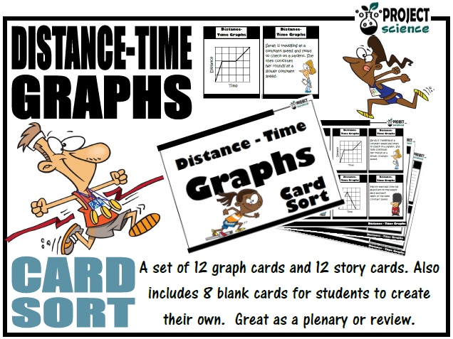 Distance Time Graphs Card Sort