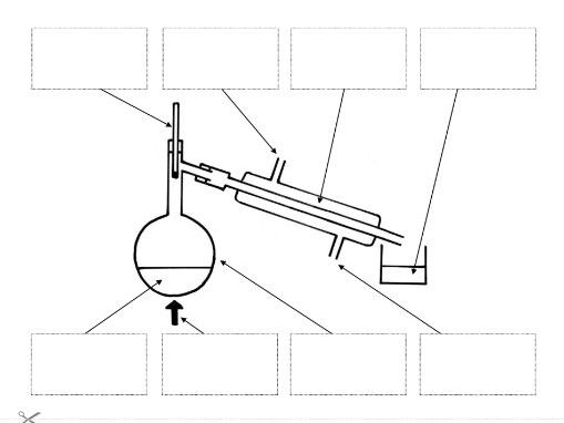 Distillation Apparatus Diagram