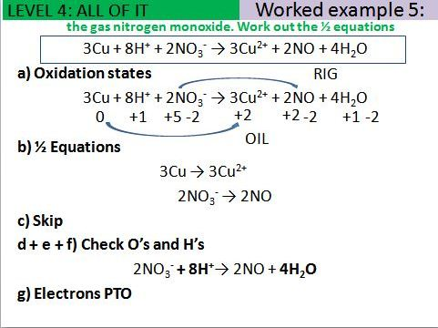 assessed homework redox reactions