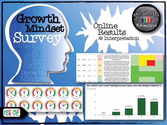 Growth Mindset Survey