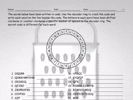 Kitchen Cookware-Utensils Decoder Ring