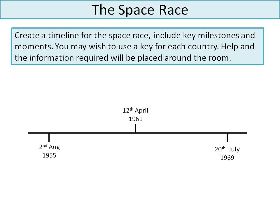 The Space Race - Create a Timeline (non ICT resource)