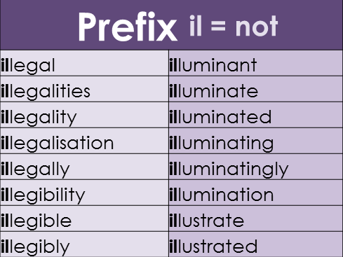 Prefix il Word Mat – Year 3 and 4 Spelling