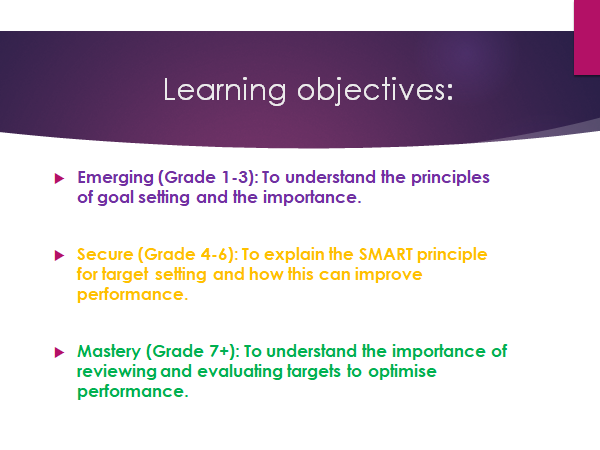 GCSE PE COMPONENT 1 AND 2  (over 25 presentations!)