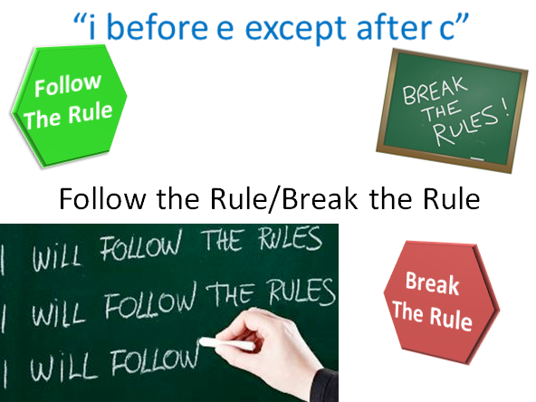 spell ie and ei words, dice game: 'Follow the rule/break the rule', i before e except after c