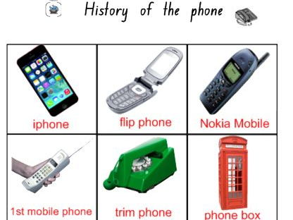 The History of the phone - 50 years