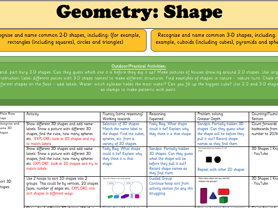 Y1 Autumn Block 3: Shape Weekly Planning (following the White Rose maths small steps guidance)