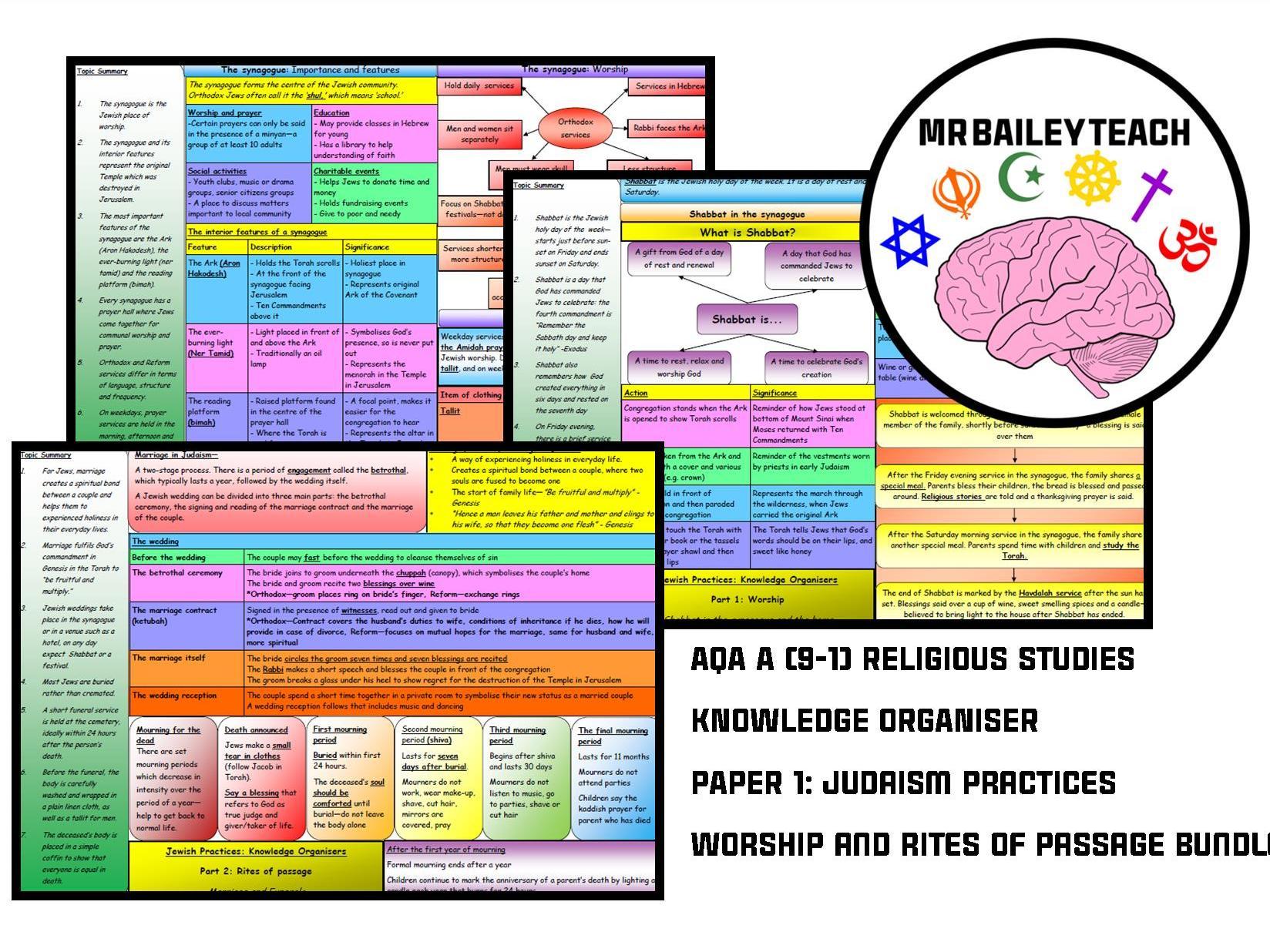 AQA A (9-1) Religious Studies - Judaism Practices: Worship and Rites of Passage Bundle