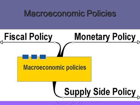 8a.  A2  Macroeconomics - Designing macroeconomic fiscal policy
