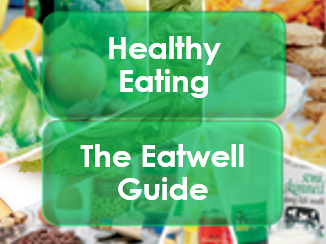 Healthy Eating: Nutrition Awareness Quiz 2017