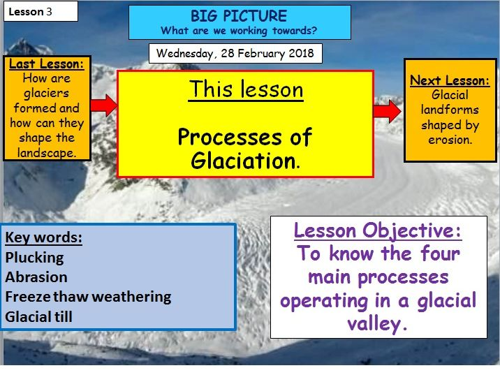 Glaciation - Lesson 3 - Processes of Glaciation