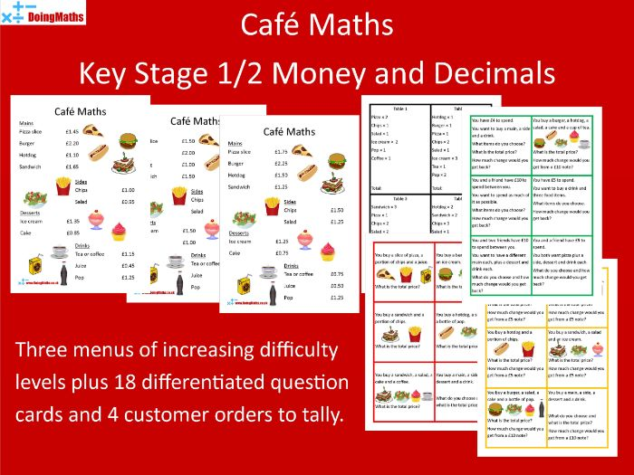 Cafe Menu Maths (Primary Mathematics Money, Arithmetic and Decimals)